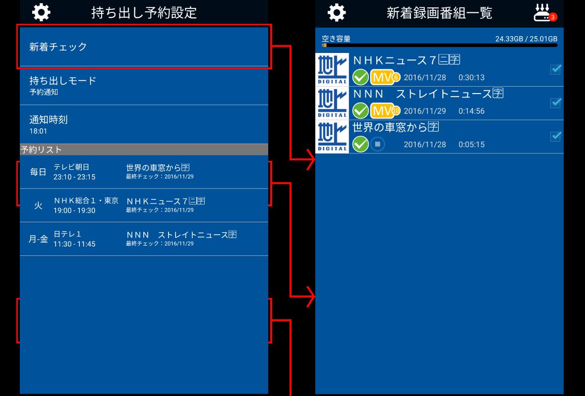 セットアップと使い方 - Android版Media Link Player for DTV